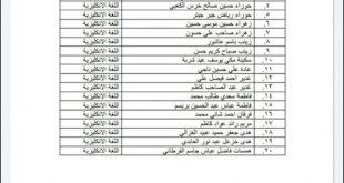 أسماء الوجبة الأولى لقبولات التعليم الموازي للعام الدراسي ٢٠٢٠/٢٠٢١